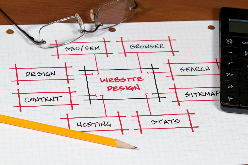 Taking An Inbound Marketing Approach To Building A Website